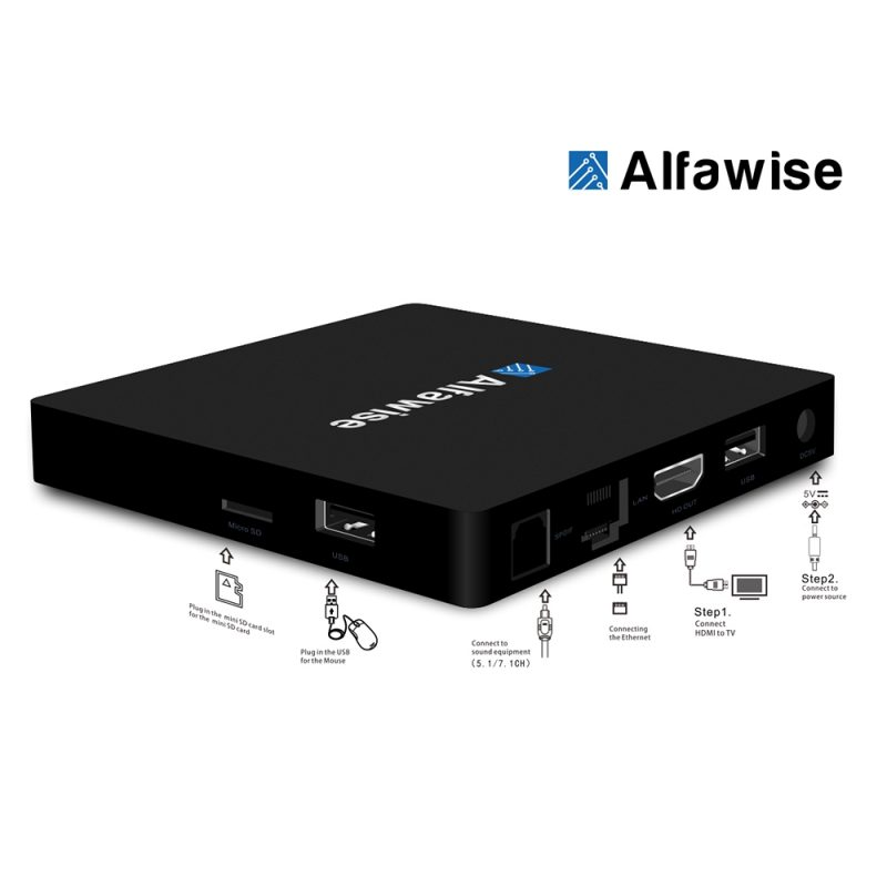 Alfawise S92 TV Box IO ports