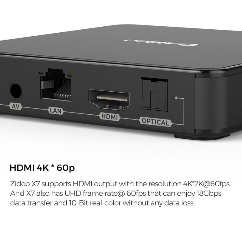 Zidoo X7 TV Box (6)