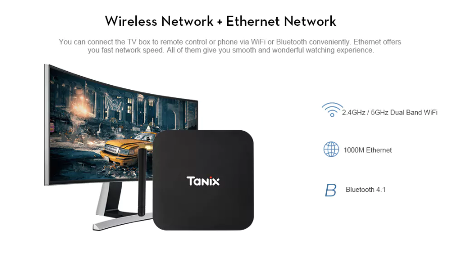 Tanix TX28 Dual Band WiFi support