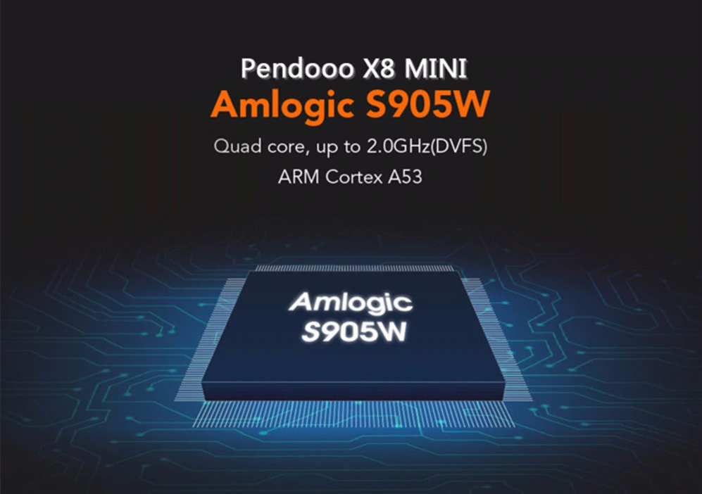 Pendoo X8 Mini Amlogic S905W CPU