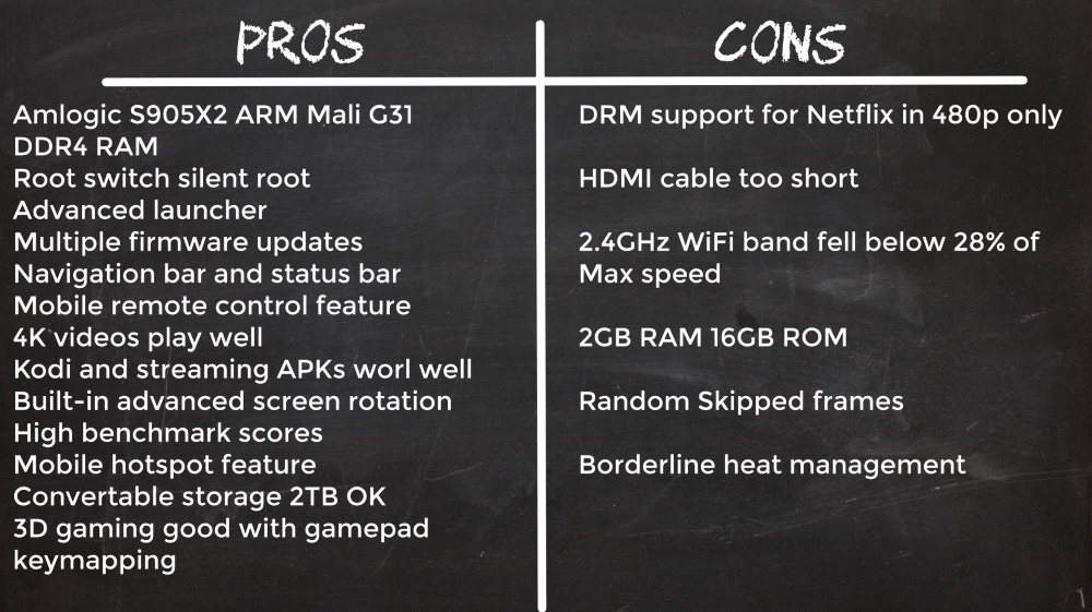 Ugoos_X2_Cube_Pros_and_cons