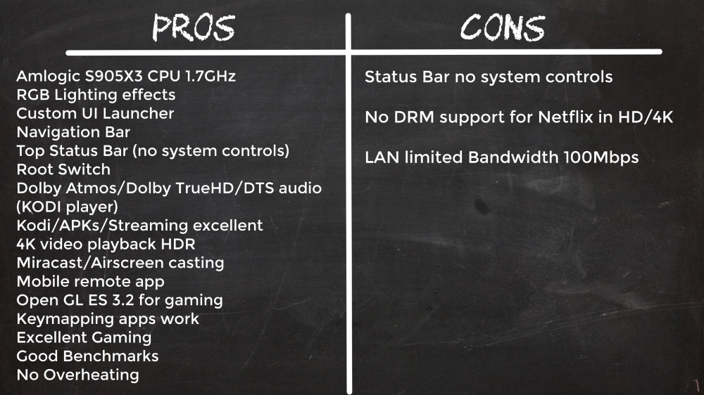A95X F3 S905X3 TV Box Pros And Cons