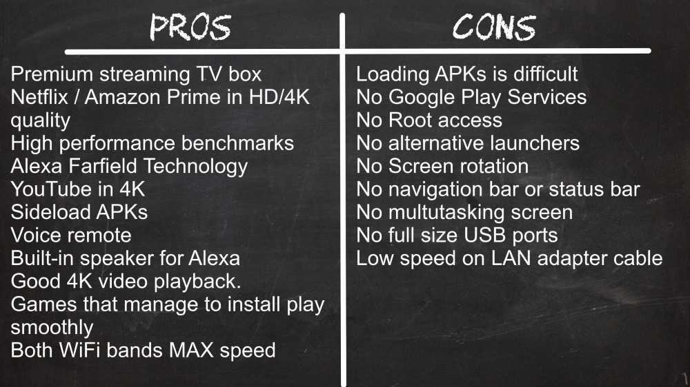 Amazon_fire_Cube_Pros_and_Cons