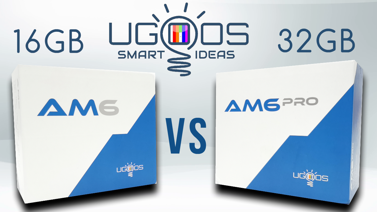 Ugoos AM6 Pro TV Box Banner