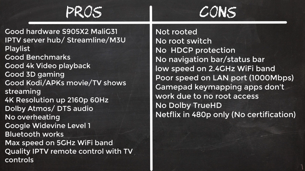 BuzzTV RX4000 Pros and Cons