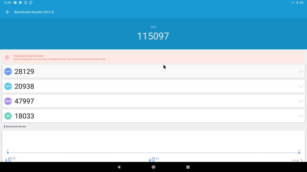 Great Lizard AL1 Antutu score under Android X86